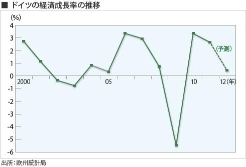 graph002.jpg