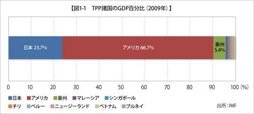 thumb_500_graph01.jpg